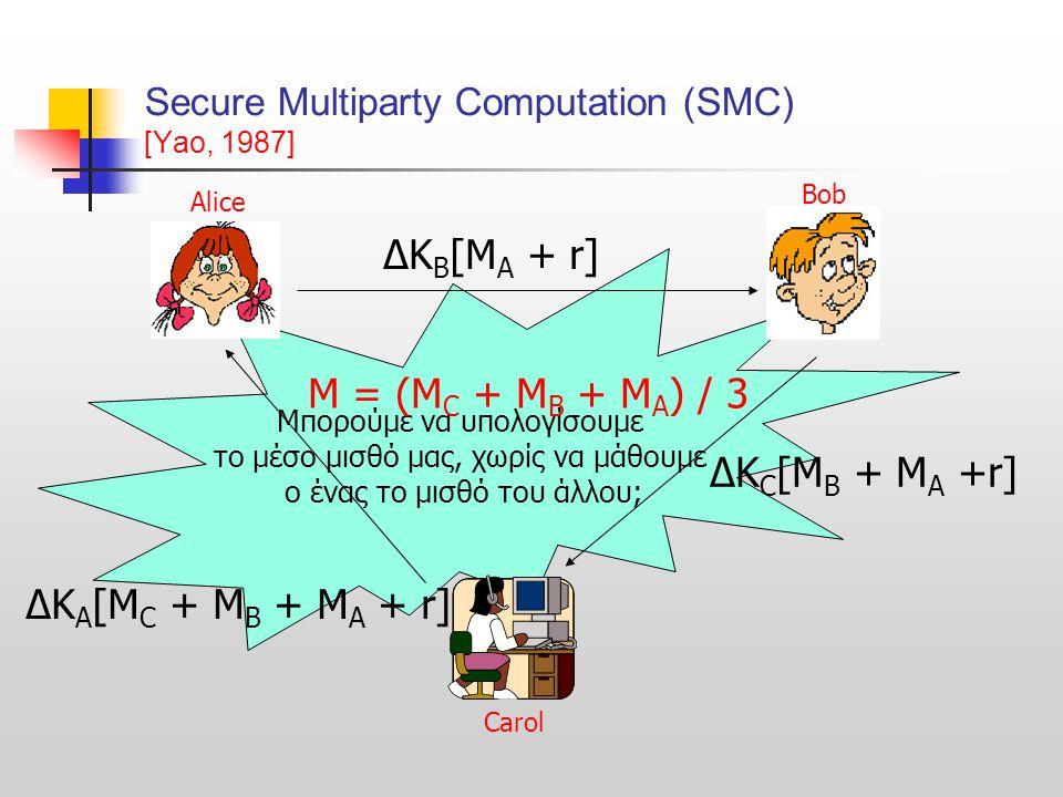 Μπορούμε να υπολογίσουμε το μέσο μισθό μας, χωρίς να μάθουμε ο ένας το μισθό του άλλου; Secure Multiparty Computation (SMC) [Yao, 1987] ΔΚ Β [Μ Α + r]