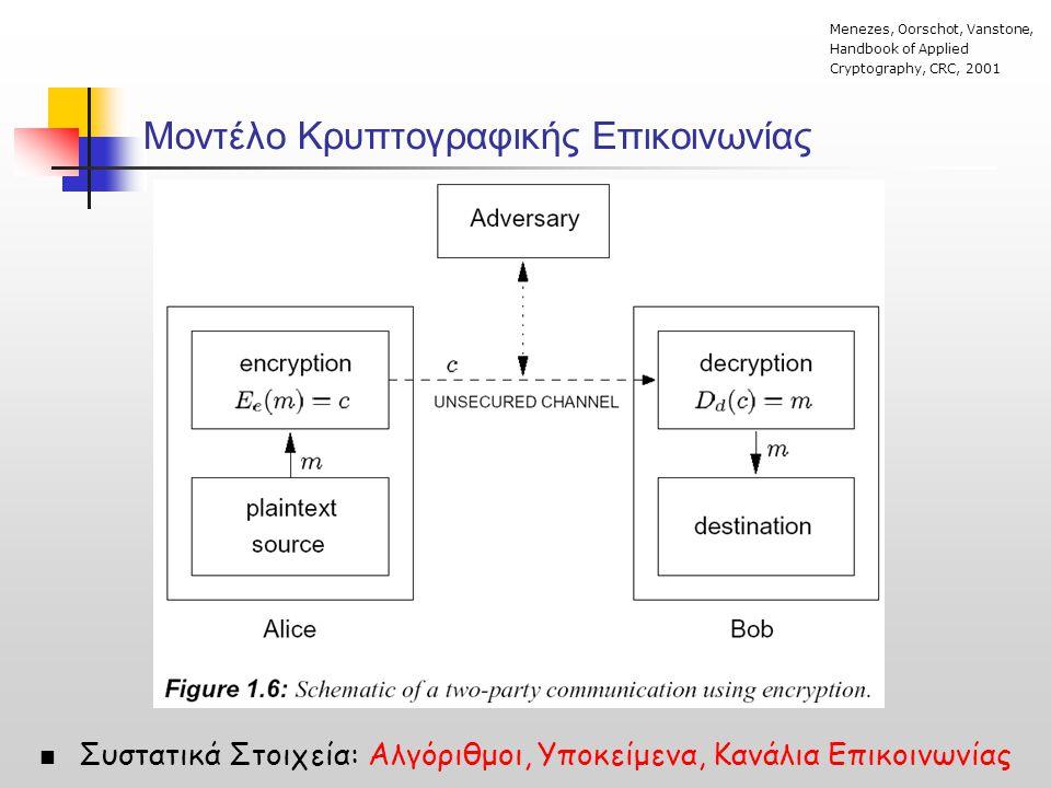 Μοντέλο Κρυπτογραφικής Επικοινωνίας  Συστατικά Στοιχεία: Αλγόριθμοι, Υποκείμενα, Κανάλια Επικοινωνίας Menezes, Oorschot, Vanstone, Handbook of Applie