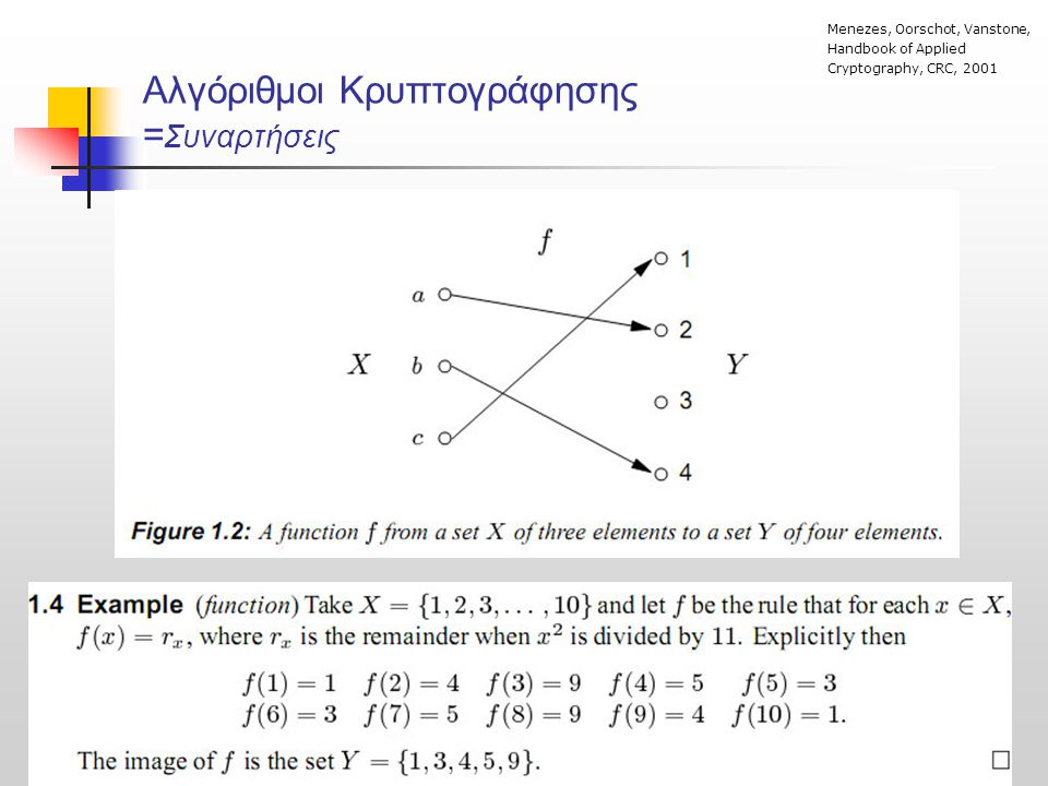 Αλγόριθμοι Κρυπτογράφησης = Συναρτήσεις Menezes, Oorschot, Vanstone, Handbook of Applied Cryptography, CRC, 2001
