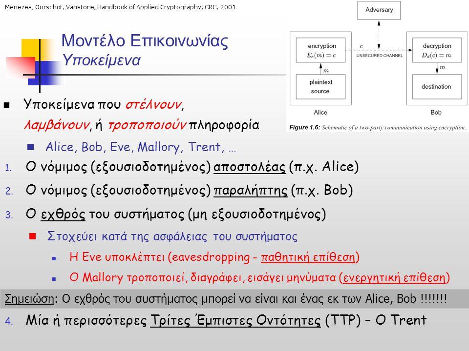 Μοντέλο Επικοινωνίας Υποκείμενα  Υποκείμενα που στέλνουν, λαμβάνουν, ή τροποποιούν πληροφορία  Alice, Bob, Eve, Mallory, Trent, … 1. Ο νόμιμος (εξου