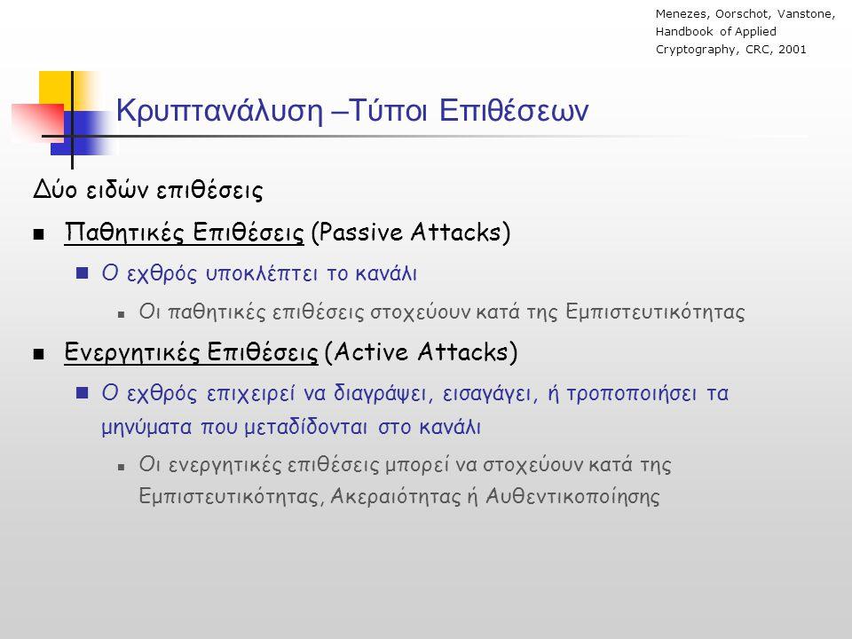 Κρυπτανάλυση –Τύποι Επιθέσεων Δύο ειδών επιθέσεις  Παθητικές Επιθέσεις (Passive Attacks)  O εχθρός υποκλέπτει το κανάλι  Οι παθητικές επιθέσεις στο