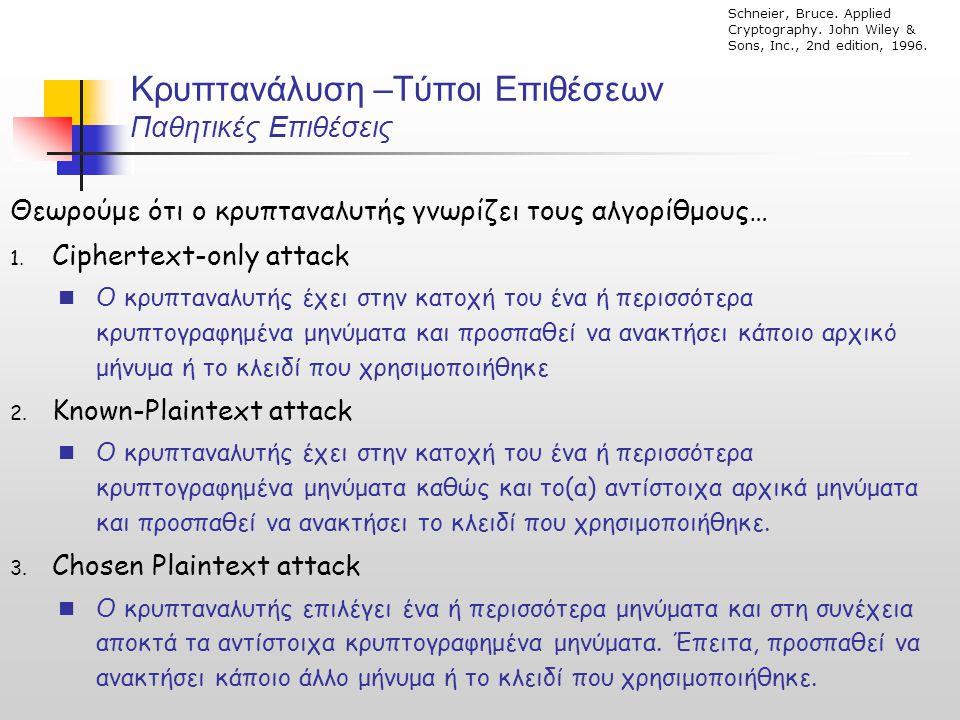 Κρυπτανάλυση –Τύποι Επιθέσεων Παθητικές Επιθέσεις Θεωρούμε ότι ο κρυπταναλυτής γνωρίζει τους αλγορίθμους… 1. Ciphertext-only attack  O κρυπταναλυτής