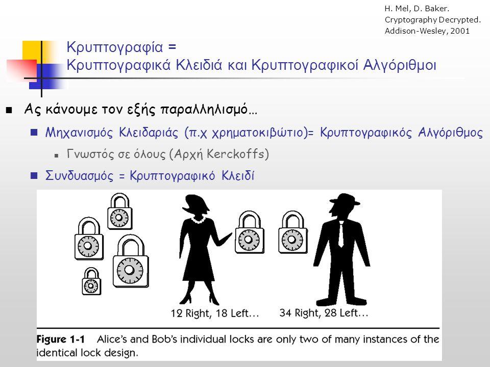 Ασφάλεια Κρυπτοσυστήματος Απόλυτη Ασφάλεια (1) και Υπολογιστική Ασφάλεια (2) 1.Απόλυτη Ασφάλεια (Unconditional - Perfect Secrecy)  Έστω πανίσχυρος κρυπταναλυτής βλέπει κρυπτογραφημένο μήνυμα  Πανίσχυρος = «Άπειροι υπολογιστικοί πόροι»  … Ο Μ δεν μπορεί να «βρει» το αρχικό κείμενο  Περίπτωση: One-time Pad J.