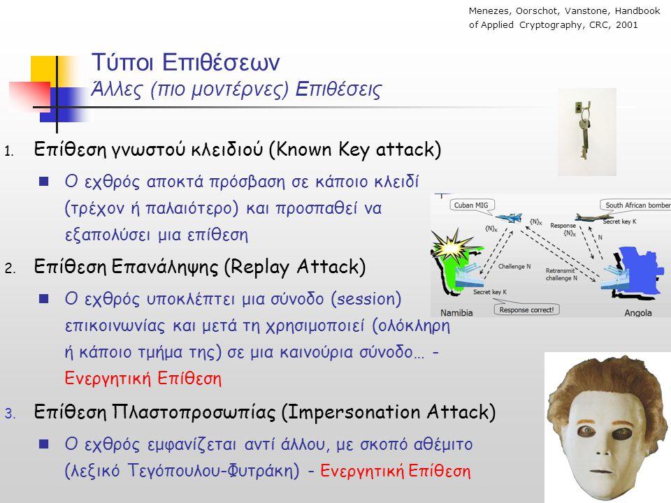 Τύποι Επιθέσεων Άλλες (πιο μοντέρνες) Επιθέσεις 1. Επίθεση γνωστού κλειδιού (Known Key attack)  Ο εχθρός αποκτά πρόσβαση σε κάποιο κλειδί (τρέχον ή π
