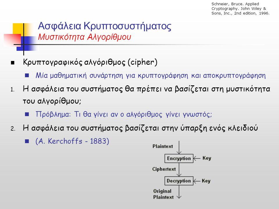 Ασφάλεια Κρυπτοσυστήματος Μυστικότητα Αλγορίθμου  Κρυπτογραφικός αλγόριθμος (cipher)  Μία μαθηματική συνάρτηση για κρυπτογράφηση και αποκρυπτογράφησ