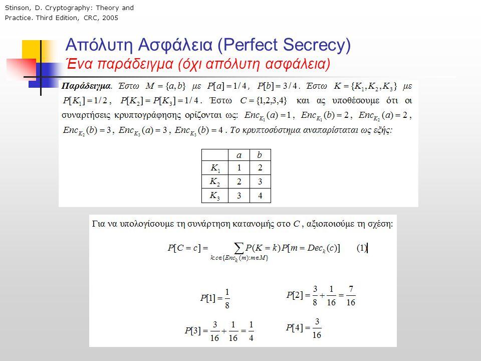 Απόλυτη Ασφάλεια (Perfect Secrecy) Ένα παράδειγμα (όχι απόλυτη ασφάλεια) Stinson, D. Cryptography: Theory and Practice. Third Edition, CRC, 2005