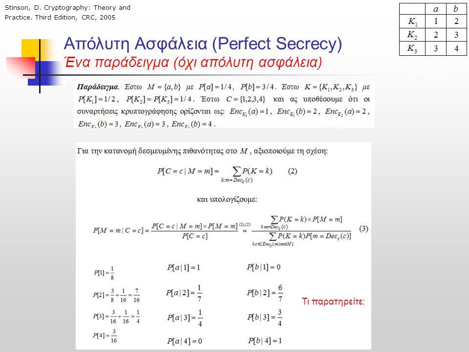 Απόλυτη Ασφάλεια (Perfect Secrecy) Ένα παράδειγμα (όχι απόλυτη ασφάλεια) Stinson, D. Cryptography: Theory and Practice. Third Edition, CRC, 2005 Τι πα