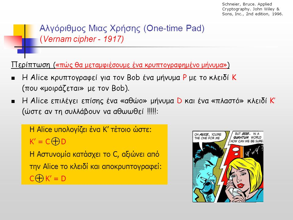 H Alice υπολογίζει ένα Κ' τέτοιο ώστε: Κ' = C D H Αστυνομία κατάσχει το C, αξιώνει από την Alice το κλειδί και αποκρυπτογραφεί: C K' = D Αλγόριθμος Μι