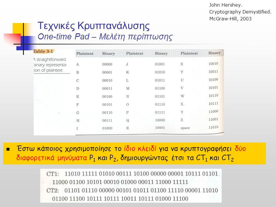 Τεχνικές Κρυπτανάλυσης One-time Pad – Μελέτη περίπτωσης  Έστω κάποιος χρησιμοποίησε το ίδιο κλειδί για να κρυπτογραφήσει δύο διαφορετικά μηνύματα P 1