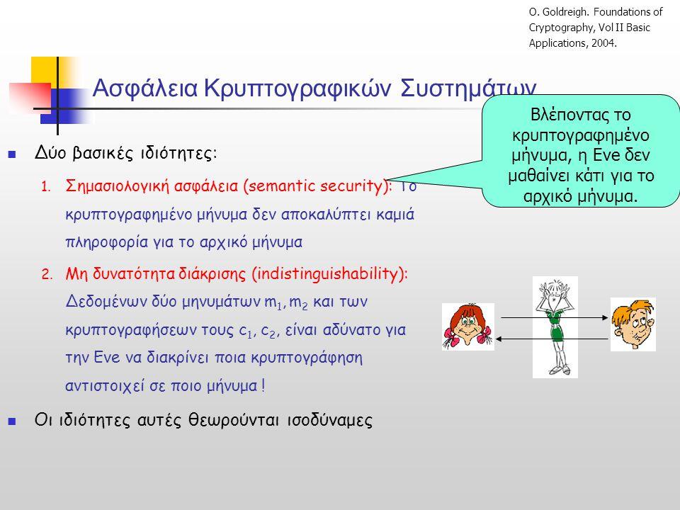Ασφάλεια Κρυπτογραφικών Συστημάτων O. Goldreigh. Foundations of Cryptography, Vol II Basic Applications, 2004.  Δύο βασικές ιδιότητες: 1. Σημασιολογι