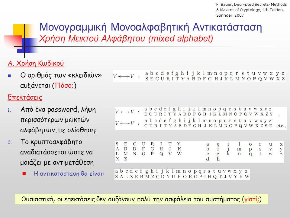 Μονογραμμική Μονοαλφαβητική Αντικατάσταση Χρήση Μεικτού Αλφάβητου (mixed alphabet) Α. Χρήση Κωδικού  Ο αριθμός των «κλειδιών» αυξάνεται (Πόσο;) Επεκτ