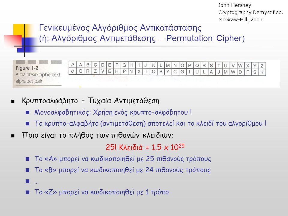 Γενικευμένος Αλγόριθμος Αντικατάστασης (ή: Αλγόριθμος Αντιμετάθεσης – Permutation Cipher)  Κρυπτοαλφάβητο = Τυχαία Αντιμετάθεση  Μονοαλφαβητικός: Χρ