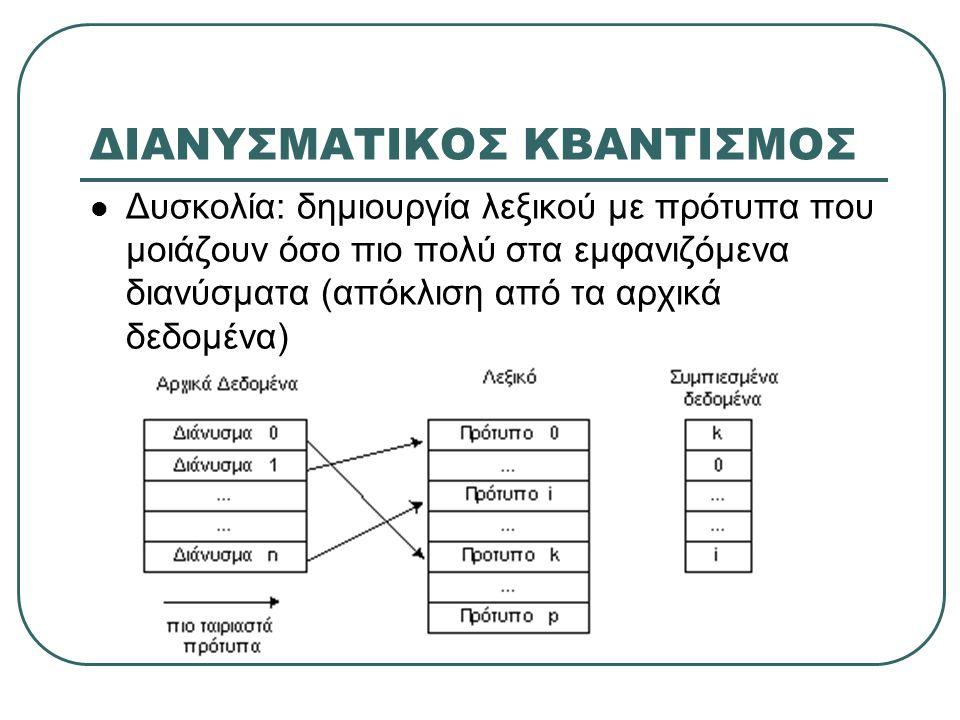 ΔΙΑΝΥΣΜΑΤΙΚΟΣ ΚΒΑΝΤΙΣΜΟΣ  Δυσκολία: δημιουργία λεξικού με πρότυπα που μοιάζουν όσο πιο πολύ στα εμφανιζόμενα διανύσματα (απόκλιση από τα αρχικά δεδομ