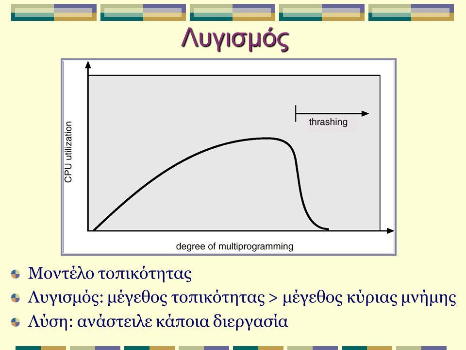 Λυγισμός Μοντέλο τοπικότητας Λυγισμός: μέγεθος τοπικότητας > μέγεθος κύριας μνήμης Λύση: ανάστειλε κάποια διεργασία
