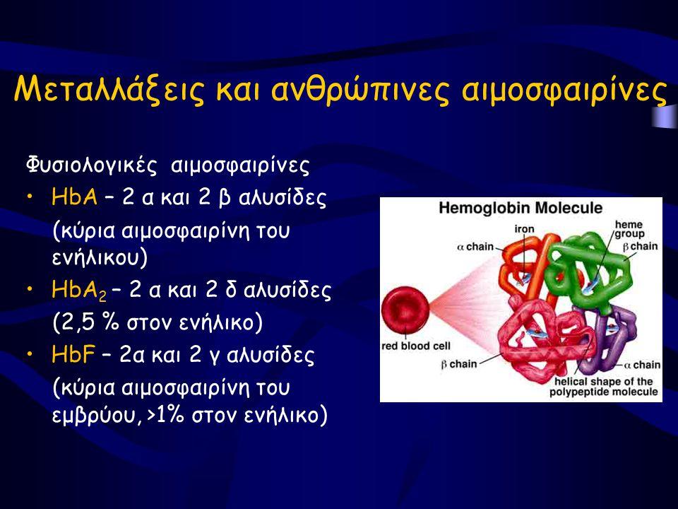 Μεταλλάξεις και ανθρώπινες αιμοσφαιρίνες Φυσιολογικές αιμοσφαιρίνες •ΗbA – 2 α και 2 β αλυσίδες (κύρια αιμοσφαιρίνη του ενήλικου) •HbA 2 – 2 α και 2 δ αλυσίδες (2,5 % στον ενήλικο) •HbF – 2α και 2 γ αλυσίδες (κύρια αιμοσφαιρίνη του εμβρύου, >1% στον ενήλικο)