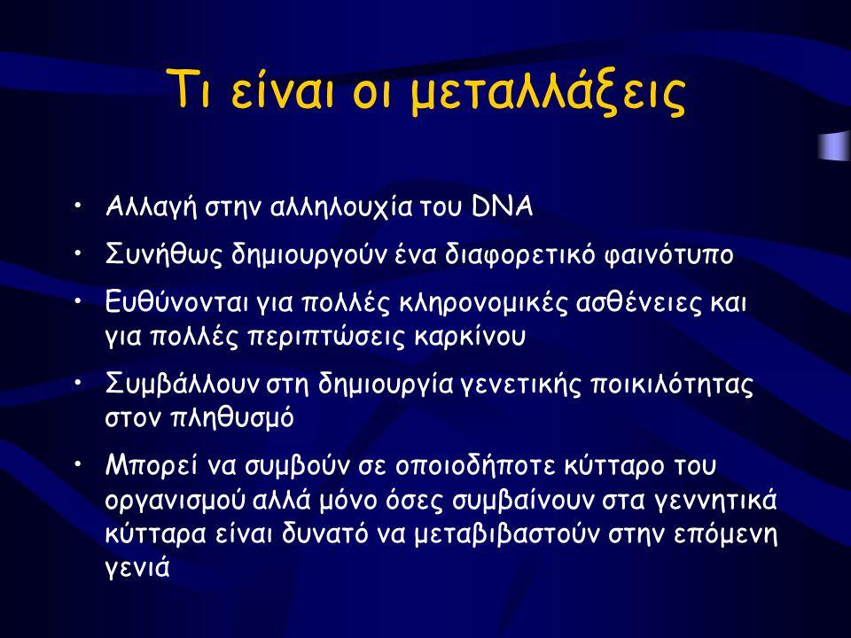 Τι είναι οι μεταλλάξεις •Αλλαγή στην αλληλουχία του DNA •Συνήθως δημιουργούν ένα διαφορετικό φαινότυπο •Ευθύνονται για πολλές κληρονομικές ασθένειες και για πολλές περιπτώσεις καρκίνου •Συμβάλλουν στη δημιουργία γενετικής ποικιλότητας στον πληθυσμό •Μπορεί να συμβούν σε οποιοδήποτε κύτταρο του οργανισμού αλλά μόνο όσες συμβαίνουν στα γεννητικά κύτταρα είναι δυνατό να μεταβιβαστούν στην επόμενη γενιά