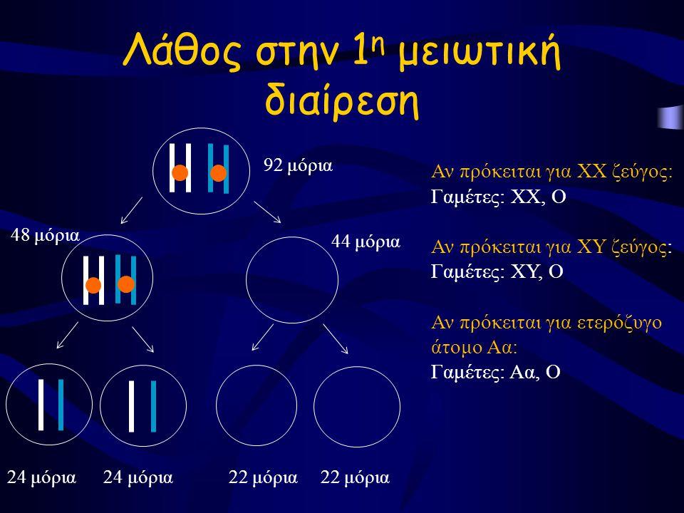 Λάθος στην 1 η μειωτική διαίρεση 92 μόρια 48 μόρια 44 μόρια 24 μόρια 24 μόρια 22 μόρια 22 μόρια Αν πρόκειται για ΧΧ ζεύγος: Γαμέτες: ΧΧ, Ο Αν πρόκειται για ΧΥ ζεύγος: Γαμέτες: ΧΥ, Ο Αν πρόκειται για ετερόζυγο άτομο Αα: Γαμέτες: Αα, Ο