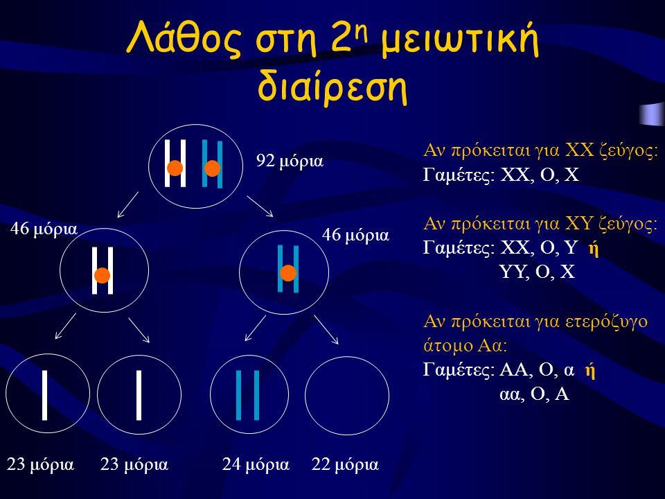 Λάθος στη 2 η μειωτική διαίρεση 92 μόρια 46 μόρια 23 μόρια 23 μόρια 24 μόρια 22 μόρια Αν πρόκειται για ΧΧ ζεύγος: Γαμέτες: ΧΧ, Ο, Χ Αν πρόκειται για ΧΥ ζεύγος: Γαμέτες: ΧΧ, Ο, Υ ή ΥΥ, Ο, Χ Αν πρόκειται για ετερόζυγο άτομο Αα: Γαμέτες: ΑΑ, Ο, α ή αα, Ο, Α