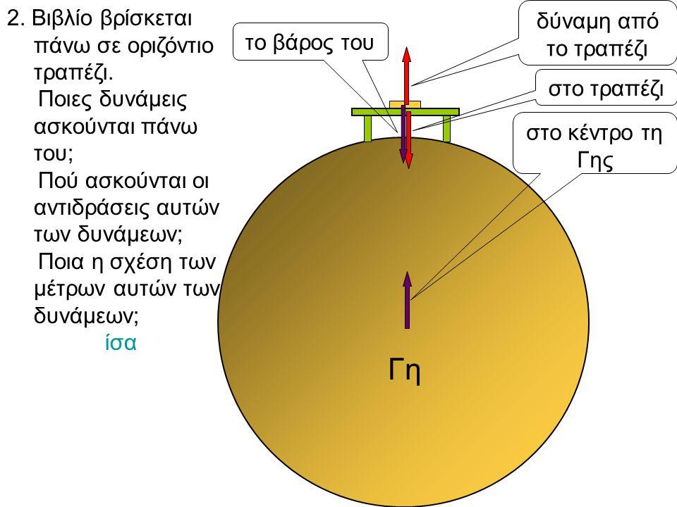 δύναμη από το τραπέζι το βάρος του στο τραπέζι στο κέντρο τη Γης 2. Βιβλίο βρίσκεται πάνω σε οριζόντιο τραπέζι. Ποιες δυνάμεις ασκούνται πάνω του; Πού