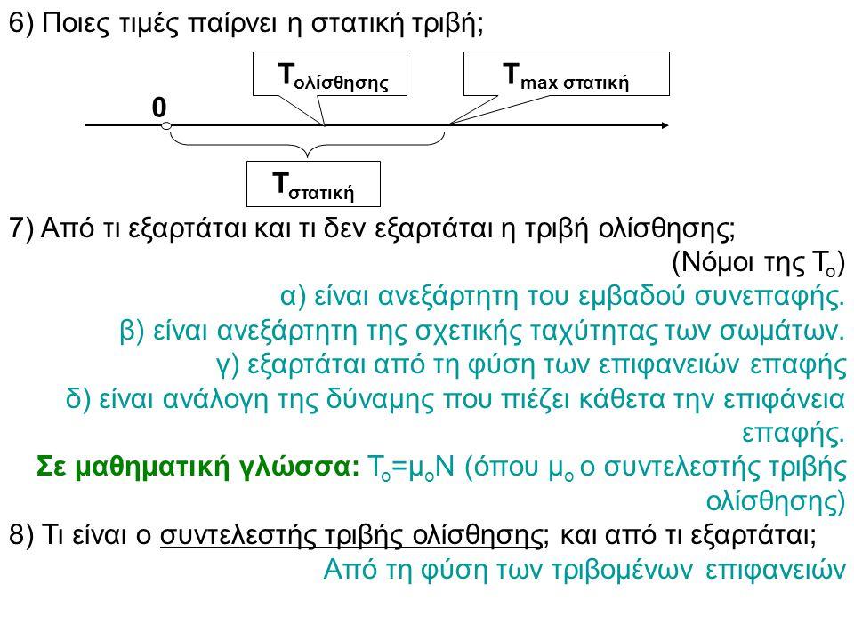 6) Ποιες τιμές παίρνει η στατική τριβή; 7) Από τι εξαρτάται και τι δεν εξαρτάται η τριβή ολίσθησης; (Νόμοι της Τ ο ) α) είναι ανεξάρτητη του εμβαδού σ