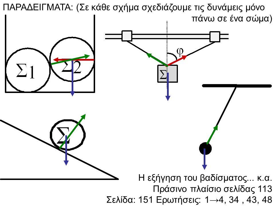 ΠΑΡΑΔΕΙΓΜΑΤΑ: (Σε κάθε σχήμα σχεδιάζουμε τις δυνάμεις μόνο πάνω σε ένα σώμα) Η εξήγηση του βαδίσματος... κ.α. Πράσινο πλαίσιο σελίδας 113 Σελίδα: 151