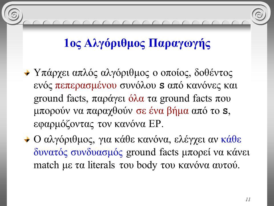 11 1ος Αλγόριθμος Παραγωγής Υπάρχει απλός αλγόριθμος ο οποίος, δοθέντος ενός πεπερασμένου συνόλου S από κανόνες και ground facts, παράγει όλα τα ground facts που μπορούν να παραχθούν σε ένα βήμα από το S, εφαρμόζοντας τον κανόνα ΕΡ.