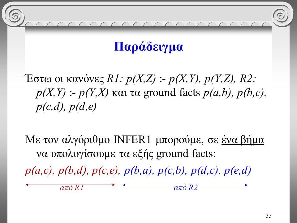 13 Παράδειγμα Έστω οι κανόνες R1: p(X,Z) :- p(X,Y), p(Y,Z), R2: p(X,Y) :- p(Y,X) και τα ground facts p(a,b), p(b,c), p(c,d), p(d,e) Με τον αλγόριθμο INFER1 μπορούμε, σε ένα βήμα να υπολογίσουμε τα εξής ground facts: p(a,c), p(b,d), p(c,e), p(b,a), p(c,b), p(d,c), p(e,d) από R1από R2