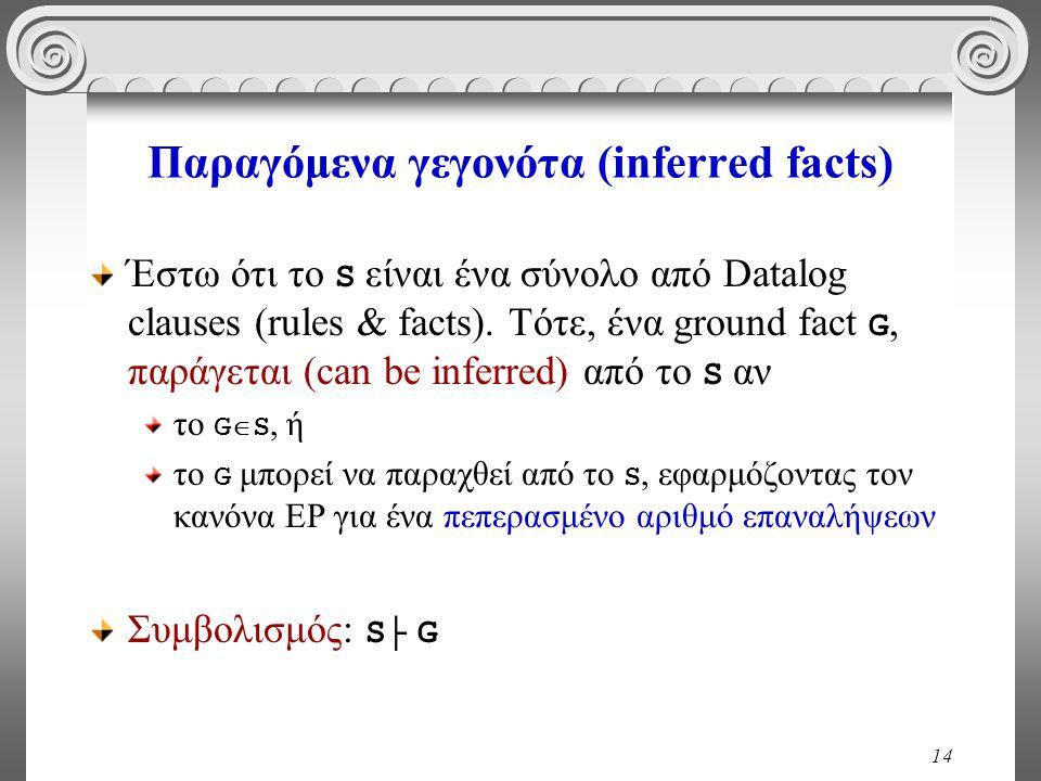 14 Παραγόμενα γεγονότα (inferred facts) Έστω ότι το S είναι ένα σύνολο από Datalog clauses (rules & facts).