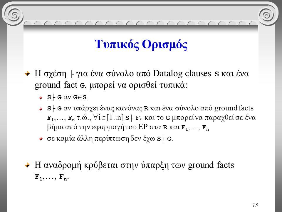 15 Τυπικός Ορισμός Η σχέση ├ για ένα σύνολο από Datalog clauses S και ένα ground fact G, μπορεί να ορισθεί τυπικά: S├ G αν G  S.