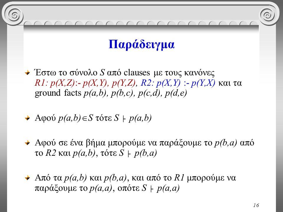 16 Παράδειγμα Έστω το σύνολο S από clauses με τους κανόνες R1: p(X,Z):- p(X,Y), p(Y,Z), R2: p(X,Y) :- p(Y,X) και τα ground facts p(a,b), p(b,c), p(c,d), p(d,e) Αφού p(a,b)  S τότε S ├ p(a,b) Αφού σε ένα βήμα μπορούμε να παράξουμε το p(b,a) από το R2 και p(a,b), τότε S ├ p(b,a) Από τα p(a,b) και p(b,a), και από το R1 μπορούμε να παράξουμε το p(a,a), οπότε S ├ p(a,a)