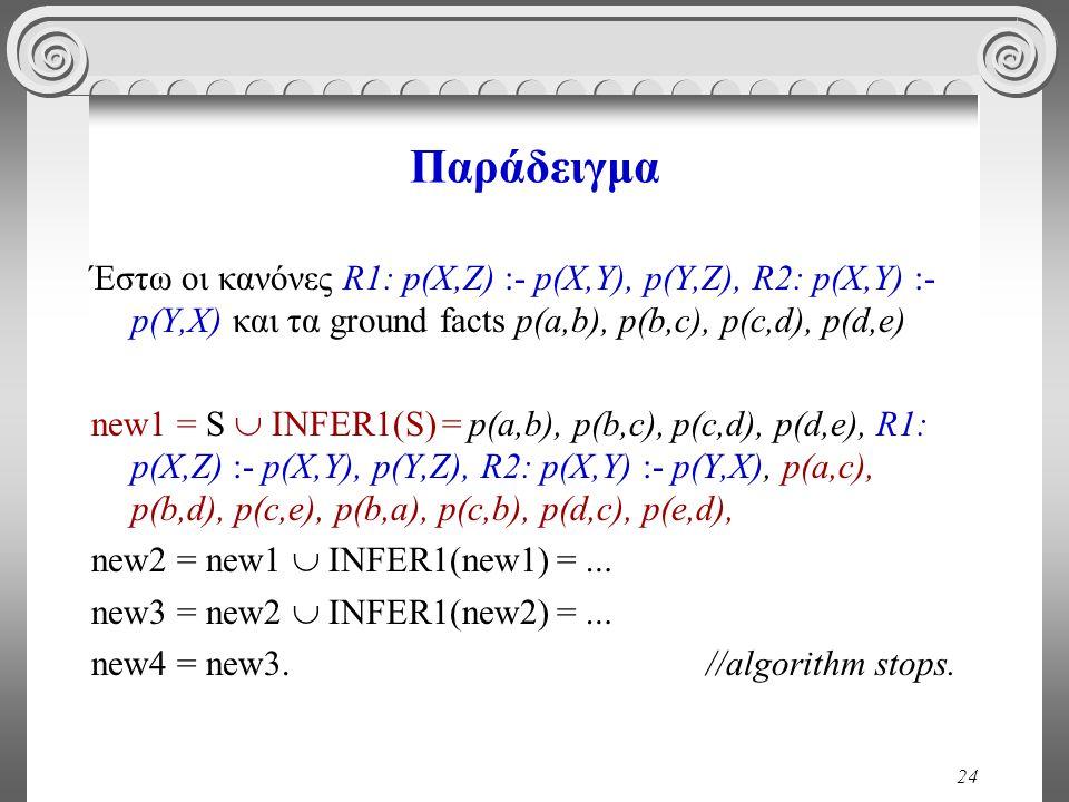 24 Παράδειγμα Έστω οι κανόνες R1: p(X,Z) :- p(X,Y), p(Y,Z), R2: p(X,Y) :- p(Y,X) και τα ground facts p(a,b), p(b,c), p(c,d), p(d,e) new1 = S  INFER1(S) = p(a,b), p(b,c), p(c,d), p(d,e), R1: p(X,Z) :- p(X,Y), p(Y,Z), R2: p(X,Y) :- p(Y,X), p(a,c), p(b,d), p(c,e), p(b,a), p(c,b), p(d,c), p(e,d), new2 = new1  INFER1(new1) = … new3 = new2  INFER1(new2) = … new4 = new3.