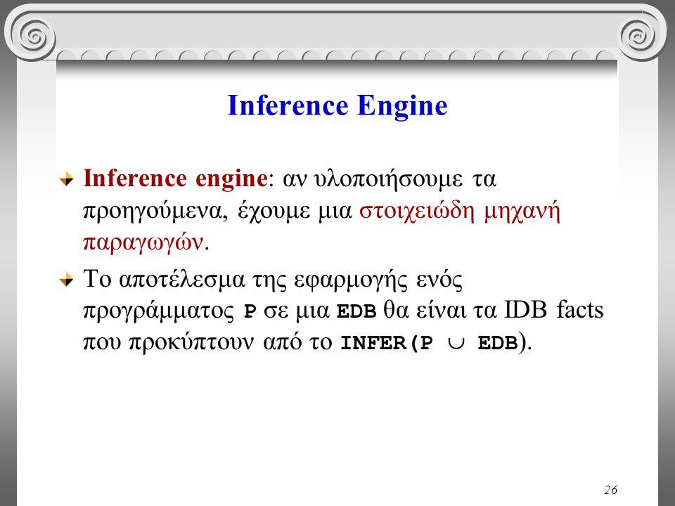 26 Inference Engine Inference engine: αν υλοποιήσουμε τα προηγούμενα, έχουμε μια στοιχειώδη μηχανή παραγωγών.