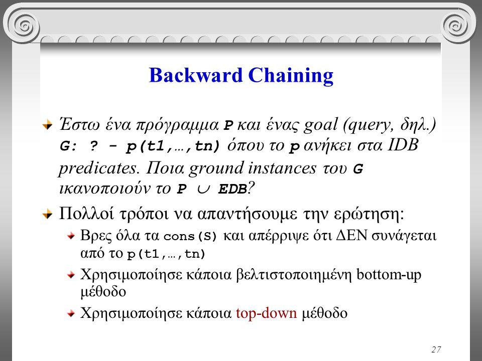 27 Backward Chaining Έστω ένα πρόγραμμα P και ένας goal (query, δηλ.) G: .