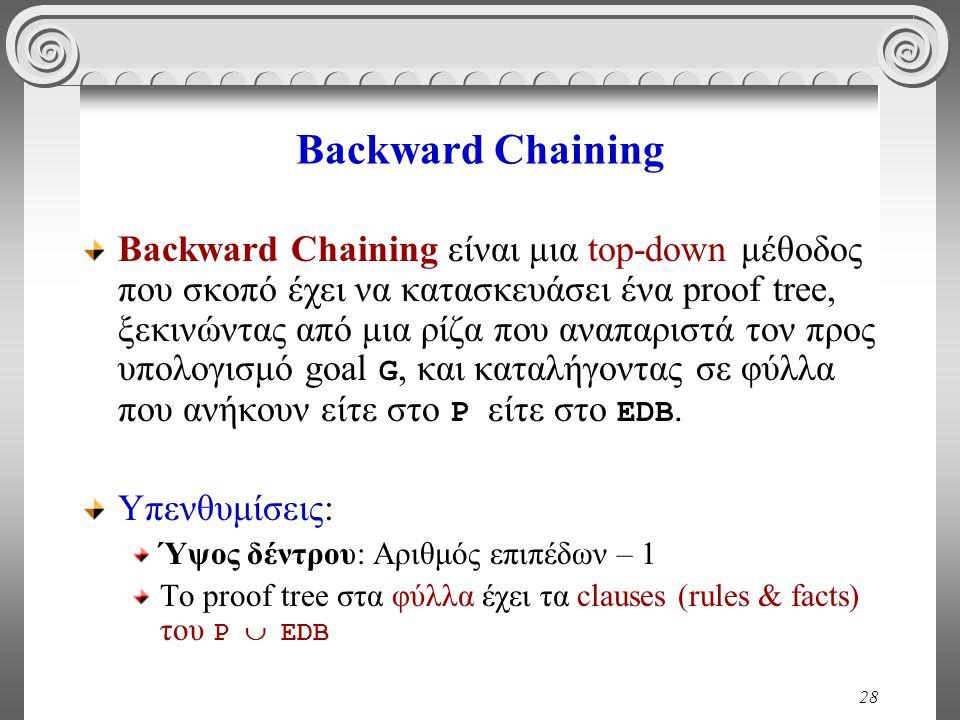 28 Backward Chaining Backward Chaining είναι μια top-down μέθοδος που σκοπό έχει να κατασκευάσει ένα proof tree, ξεκινώντας από μια ρίζα που αναπαριστά τον προς υπολογισμό goal G, και καταλήγοντας σε φύλλα που ανήκουν είτε στο P είτε στο EDB.