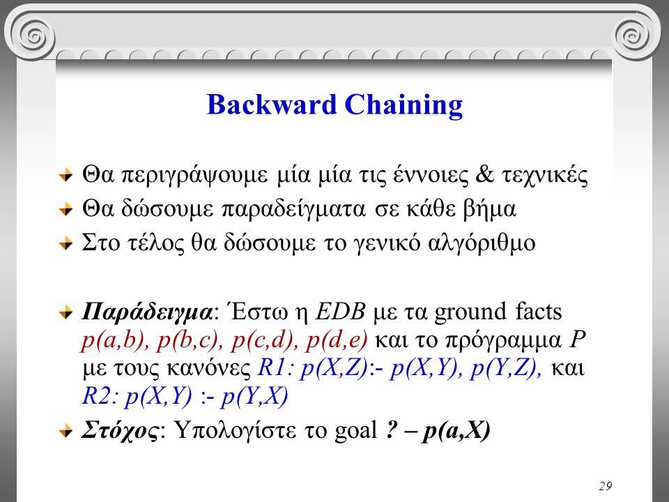 29 Backward Chaining Θα περιγράψουμε μία μία τις έννοιες & τεχνικές Θα δώσουμε παραδείγματα σε κάθε βήμα Στο τέλος θα δώσουμε το γενικό αλγόριθμο Παράδειγμα: Έστω η EDB με τα ground facts p(a,b), p(b,c), p(c,d), p(d,e) και το πρόγραμμα P με τους κανόνες R1: p(X,Z):- p(X,Y), p(Y,Z), και R2: p(X,Y) :- p(Y,X) Στόχος: Υπολογίστε το goal .