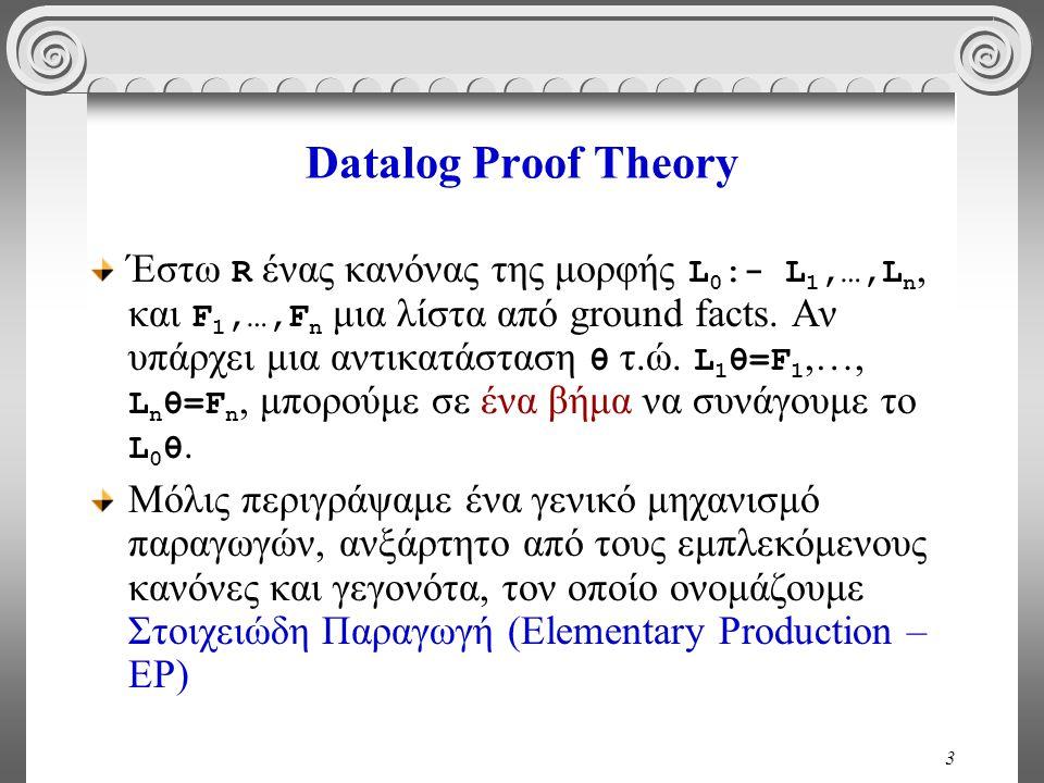 3 Datalog Proof Theory Έστω R ένας κανόνας της μορφής L 0 :- L 1,…,L n, και F 1,…,F n μια λίστα από ground facts.