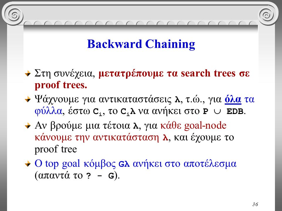 36 Backward Chaining Στη συνέχεια, μετατρέπουμε τα search trees σε proof trees.