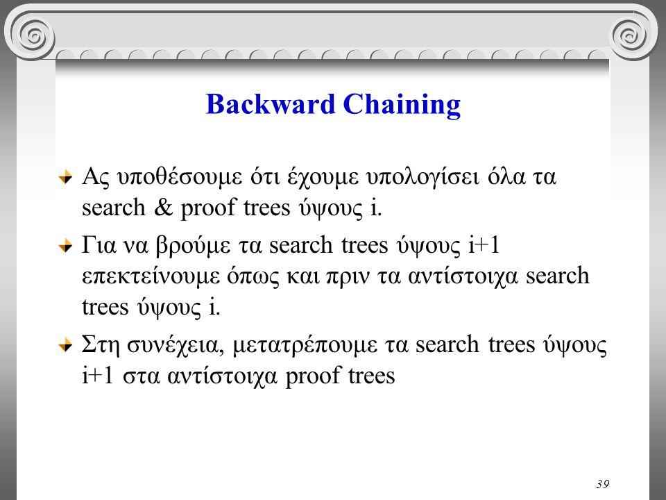 39 Backward Chaining Ας υποθέσουμε ότι έχουμε υπολογίσει όλα τα search & proof trees ύψους i.
