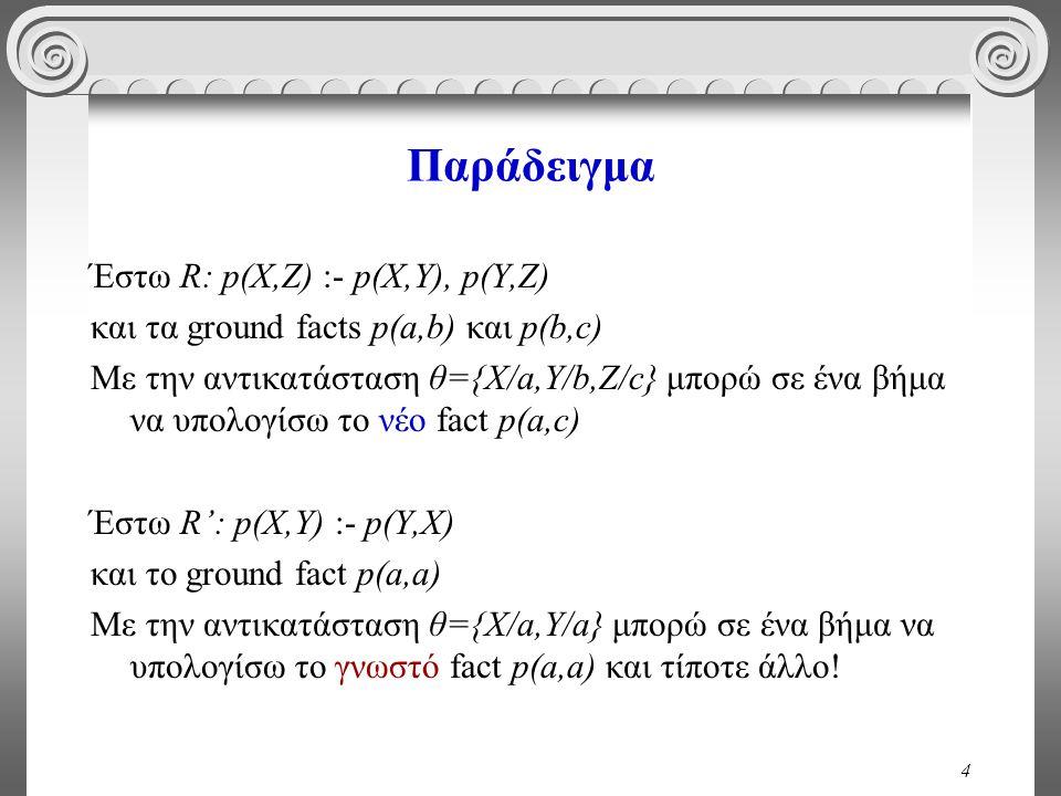 4 Παράδειγμα Έστω R: p(X,Z) :- p(X,Y), p(Y,Z) και τα ground facts p(a,b) και p(b,c) Με την αντικατάσταση θ={X/a,Y/b,Z/c} μπορώ σε ένα βήμα να υπολογίσω το νέο fact p(a,c) Έστω R': p(X,Y) :- p(Y,X) και το ground fact p(a,a) Με την αντικατάσταση θ={X/a,Y/a} μπορώ σε ένα βήμα να υπολογίσω το γνωστό fact p(a,a) και τίποτε άλλο!