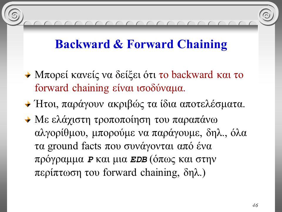 46 Backward & Forward Chaining Μπορεί κανείς να δείξει ότι το backward και το forward chaining είναι ισοδύναμα.