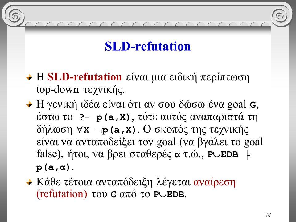 48 SLD-refutation Η SLD-refutation είναι μια ειδική περίπτωση top-down τεχνικής.
