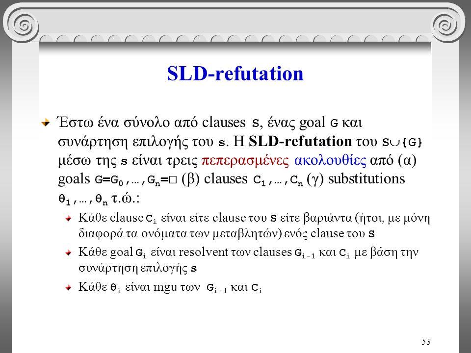 53 SLD-refutation Έστω ένα σύνολο από clauses S, ένας goal G και συνάρτηση επιλογής του s.