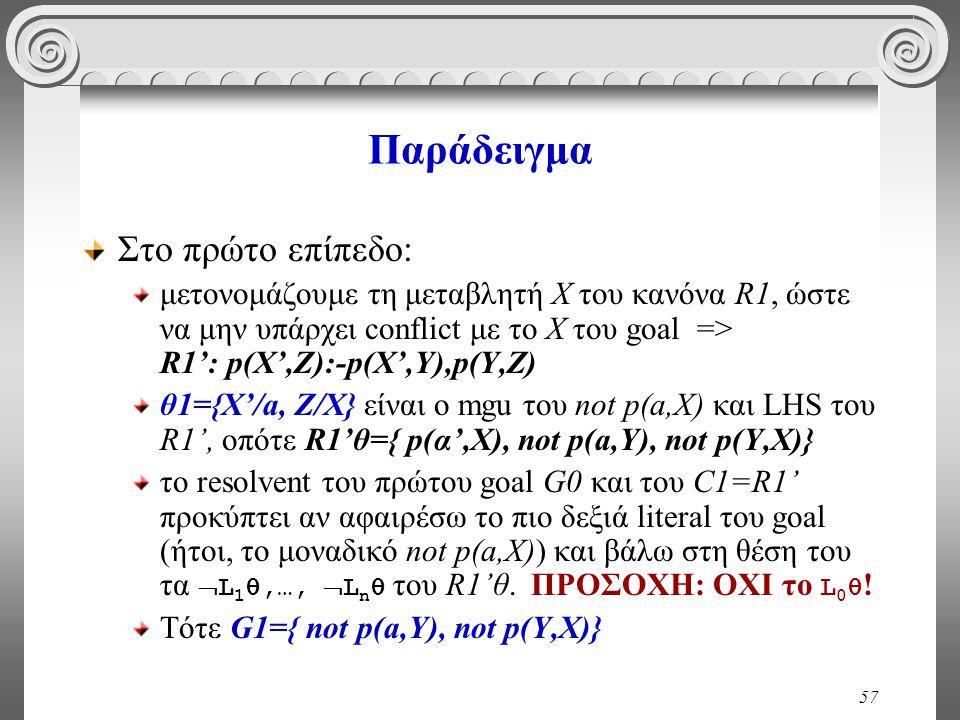 57 Παράδειγμα Στο πρώτο επίπεδο: μετονομάζουμε τη μεταβλητή Χ του κανόνα R1, ώστε να μην υπάρχει conflict με το Χ του goal => R1': p(X',Z):-p(X',Y),p(Y,Z) θ1={X'/a, Z/X} είναι ο mgu του not p(a,X) και LHS του R1', οπότε R1'θ={ p(α',Χ), not p(a,Y), not p(Y,X)} το resolvent του πρώτου goal G0 και του C1=R1' προκύπτει αν αφαιρέσω το πιο δεξιά literal του goal (ήτοι, το μοναδικό not p(a,X)) και βάλω στη θέση του τα  L 1 θ,…,  L n θ του R1'θ.