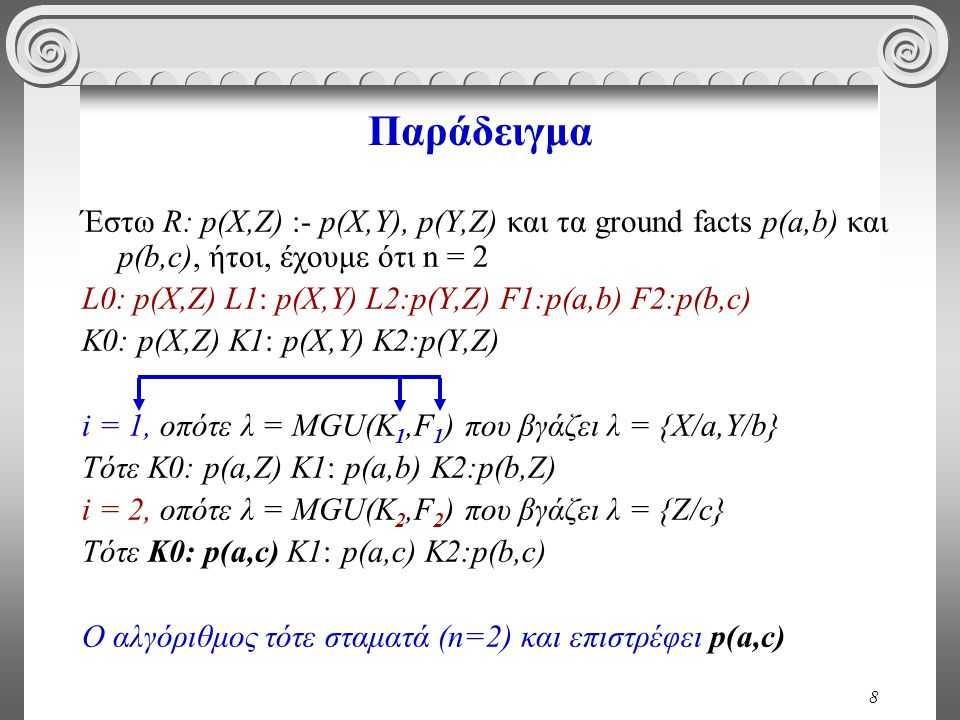 49 SLD-refutation Linear Refutation with Selection Function for Definite Clauses Η γενική ιδέα είναι ότι κατασκευάζω ένα δέντρο με top-down τρόπο.