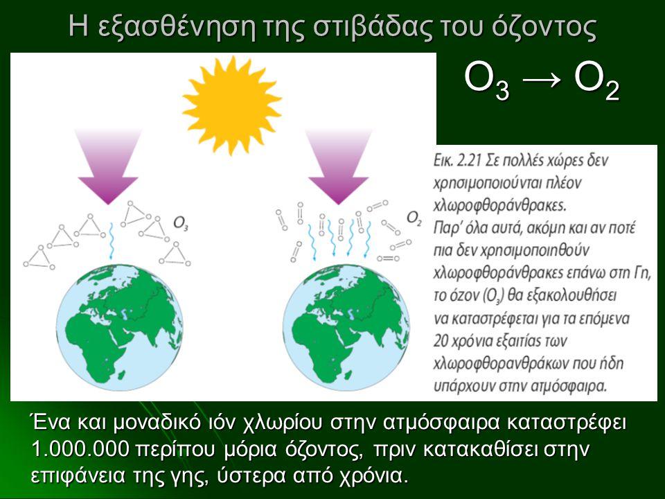 Ο3 → Ο2Ο3 → Ο2Ο3 → Ο2Ο3 → Ο2 Ένα και μοναδικό ιόν χλωρίου στην ατμόσφαιρα καταστρέφει 1.000.000 περίπου μόρια όζοντος, πριν κατακαθίσει στην επιφάνεια