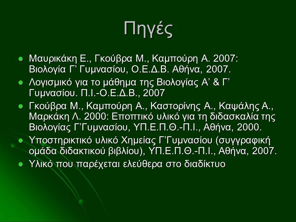 Πηγές  Μαυρικάκη Ε., Γκούβρα Μ., Καμπούρη Α. 2007: Βιολογία Γ' Γυμνασίου, Ο.Ε.Δ.Β. Αθήνα, 2007.  Λογισμικό για το μάθημα της Βιολογίας Α' & Γ' Γυμνα