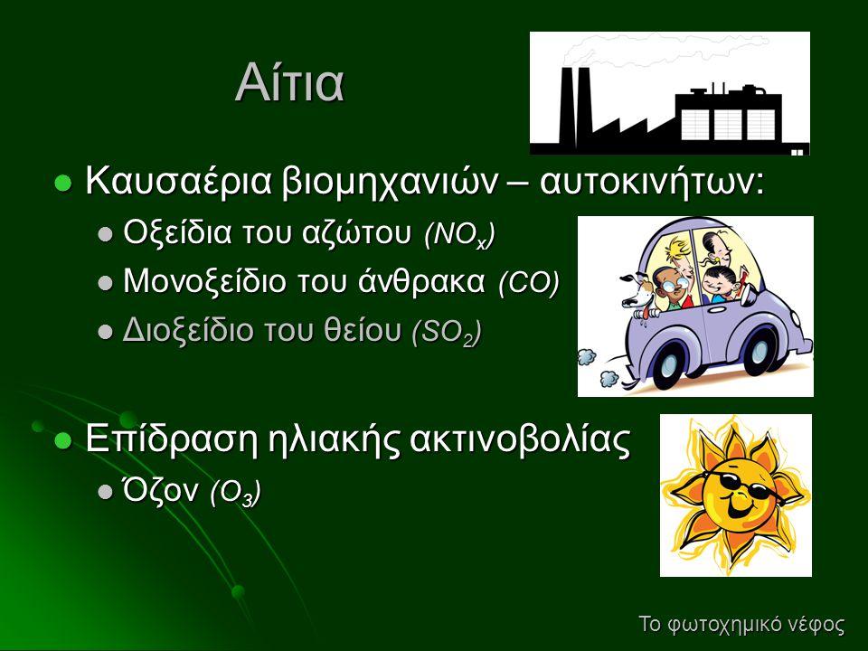 Αίτια  Καυσαέρια βιομηχανιών – αυτοκινήτων:  Οξείδια του αζώτου (NO x )  Μονοξείδιο του άνθρακα (CO)  Διοξείδιο του θείου (SO 2 )  Επίδραση ηλιακ