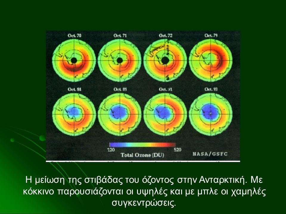 Αίτια  Χλωροφθοράνθρακες (freon ή CFC)  Περιέχονται σε:  Ψυγεία και κλιματιστικά  Προωθητικό αέριο στα σπρέι Η εξασθένηση της στιβάδας του όζοντος Ο3 → Ο2Ο3 → Ο2Ο3 → Ο2Ο3 → Ο2