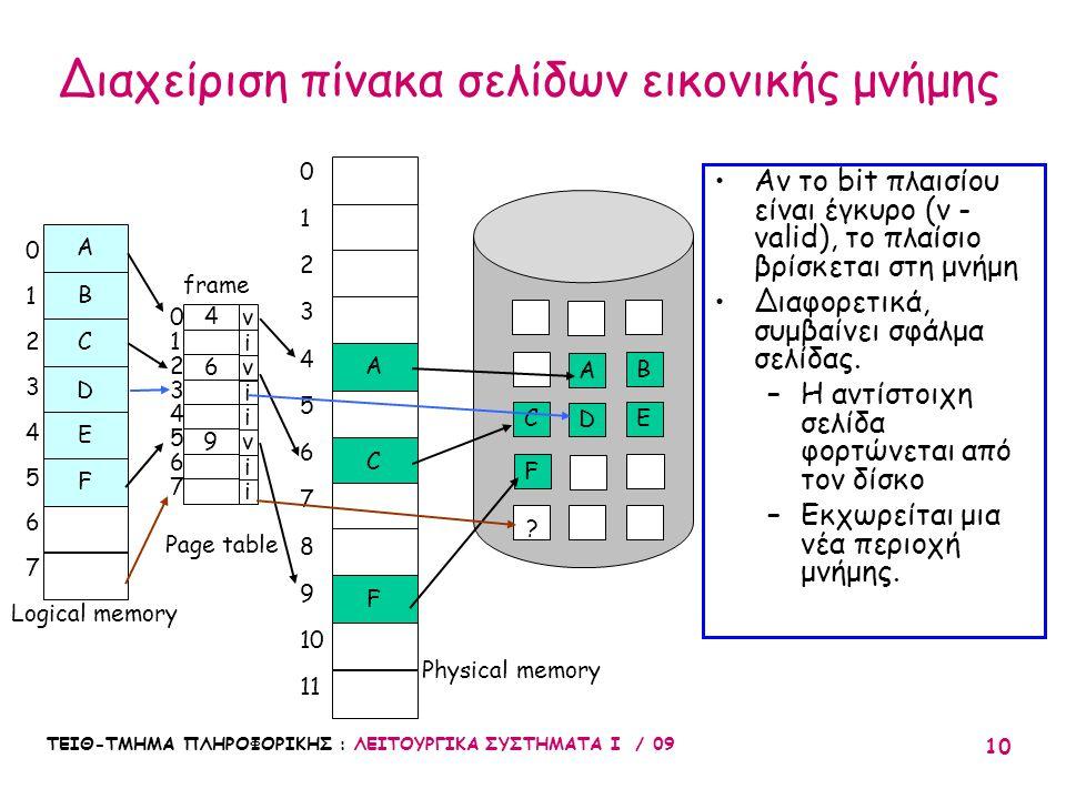 ΤΕΙΘ-ΤΜΗΜΑ ΠΛΗΡΟΦΟΡΙΚΗΣ : ΛΕΙΤΟΥΡΓΙΚΑ ΣΥΣΤΗΜΑΤΑ Ι / 09 10 Διαχείριση πίνακα σελίδων εικονικής μνήμης •Αν το bit πλαισίου είναι έγκυρο (v - valid), το πλαίσιο βρίσκεται στη μνήμη •Διαφορετικά, συμβαίνει σφάλμα σελίδας.