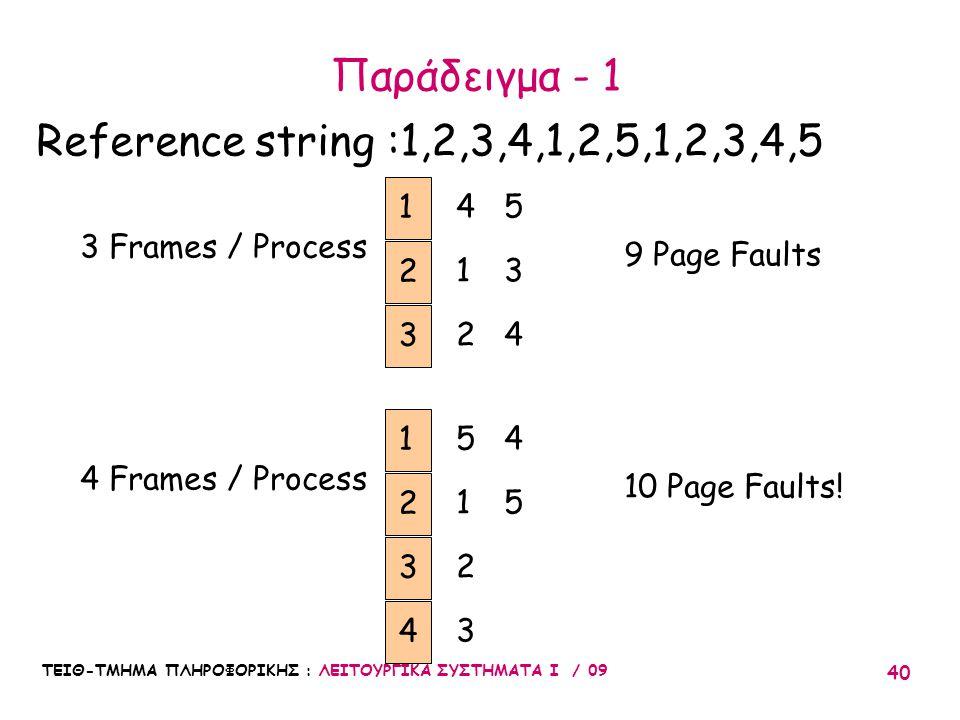 ΤΕΙΘ-ΤΜΗΜΑ ΠΛΗΡΟΦΟΡΙΚΗΣ : ΛΕΙΤΟΥΡΓΙΚΑ ΣΥΣΤΗΜΑΤΑ Ι / 09 40 Παράδειγμα - 1 1 2 3 3 Frames / Process Reference string :1,2,3,4,1,2,5,1,2,3,4,5 4 1 2 5 3 4 9 Page Faults 1 2 3 4 Frames / Process 5 1 2 4 5 10 Page Faults.